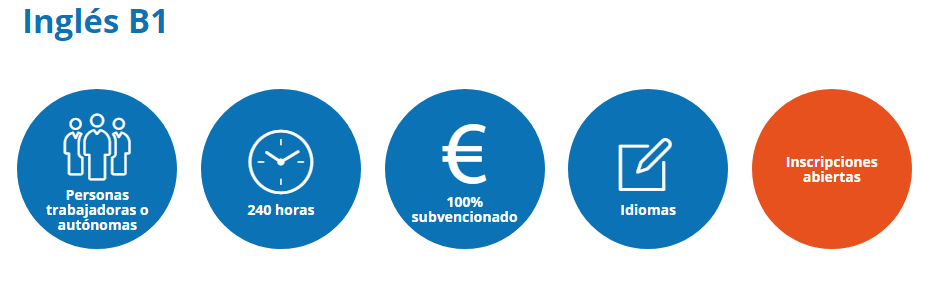 (Español) Inglés B1 – Curso para trabajadores o autónomos