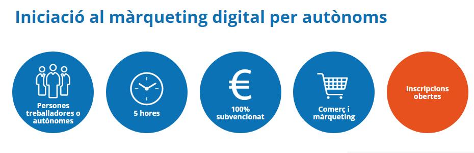 (Català) Iniciació al màrqueting digital per autònoms