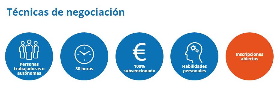 (Español) Técnicas de negociación