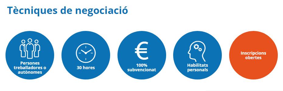(Català) Tècniques de negociació