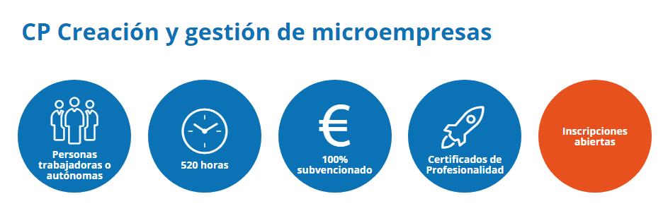 (Español) CP Creación y gestión de microempresas